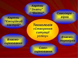 """Технологія «Створення ситуації успіху» Самопере – вірка Картки """"Знати"""" і """"Вмі"""