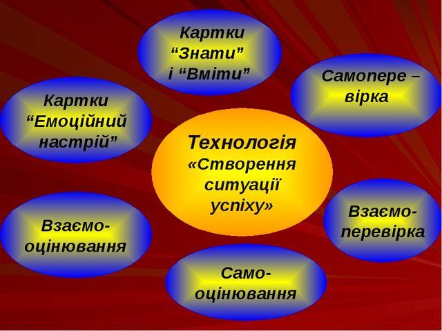 """Технологія «Створення ситуації успіху» Самопере – вірка Картки """"Знати"""" і """"Вмі..."""