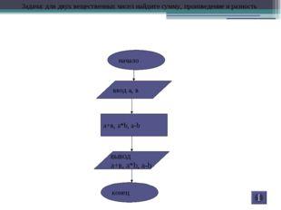 начало ввод а, в а+в, a*b, a-b вывод а+в, a*b, a-b конец Задача: для двух вещ