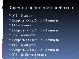 Схема проведения дебатов У 1 – 5 минут Вопросы О 3 к У 1 – 2 минуты О 1 – 5 м