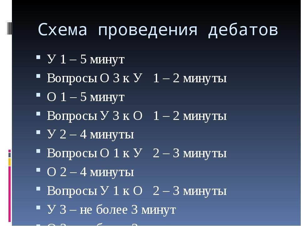 Схема проведения дебатов У 1 – 5 минут Вопросы О 3 к У 1 – 2 минуты О 1 – 5 м...