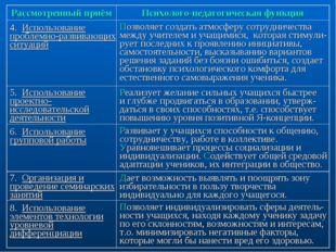 Рассмотренный приёмПсихолого-педагогическая функция 4. Использование проблем