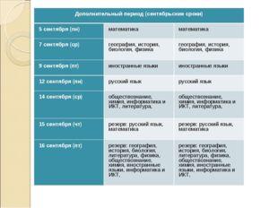 Дополнительный период (сентябрьские сроки) 5 сентября (пн)математикаматема