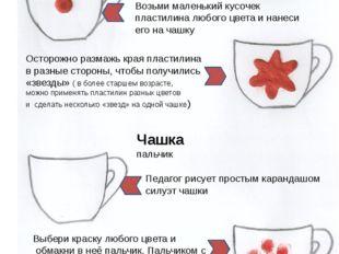 Чашка пластилинография Педагог рисует простым карандашом силуэт чашки Возьми