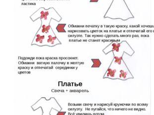 Платье оттиск печатками ластика + ватная палочка Педагог раздает детям готов