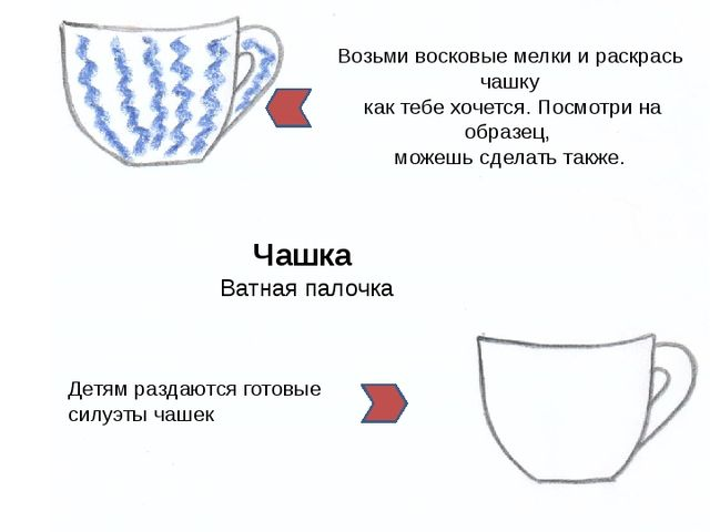 Чашка восковые мелки Детям раздаются готовые силуэты чашек Возьми восковые м...