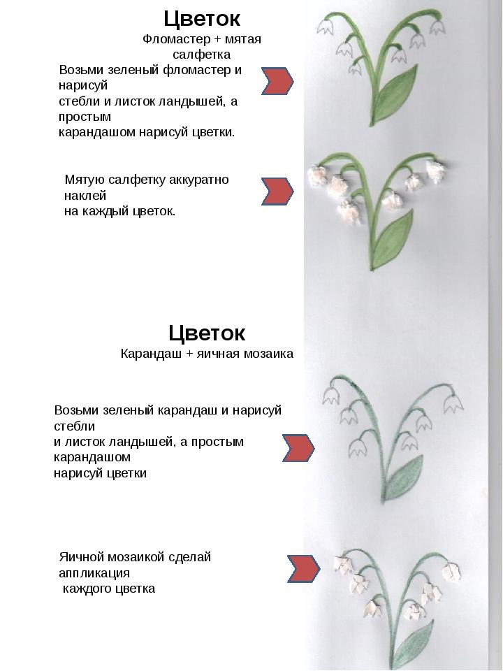 Цветок Фломастер + мятая салфетка Возьми зеленый фломастер и нарисуй стебли и...