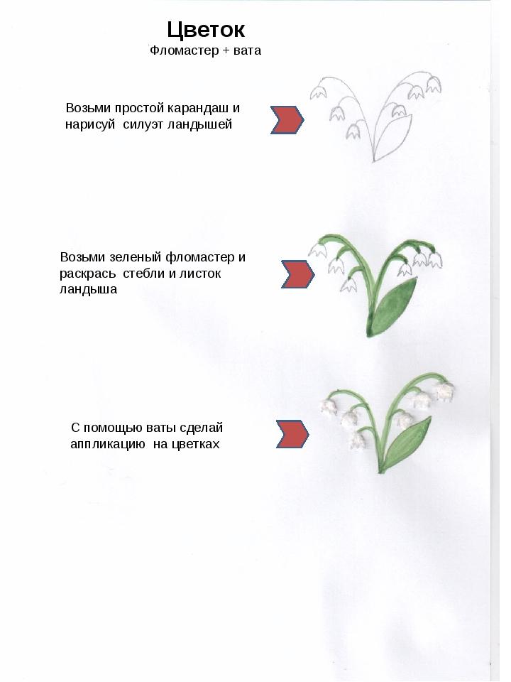 Цветок Фломастер + вата Возьми простой карандаш и нарисуй силуэт ландышей Во...