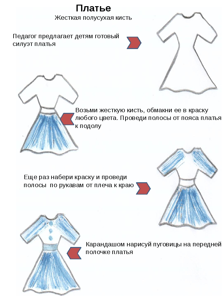Платье Жесткая полусухая кисть Педагог предлагает детям готовый силуэт плать...
