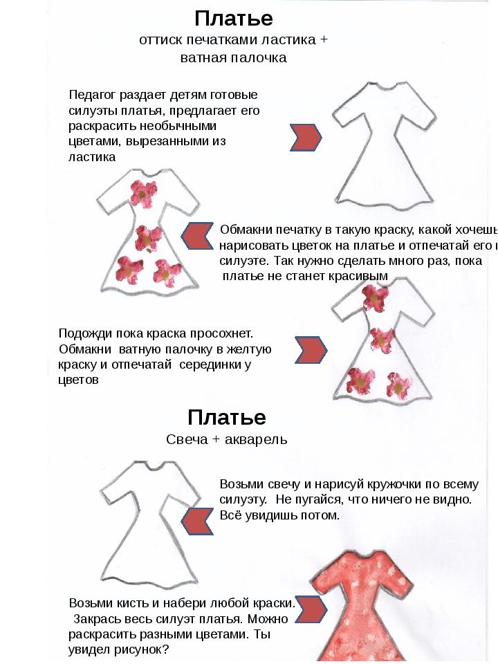 Платье оттиск печатками ластика + ватная палочка Педагог раздает детям готов...