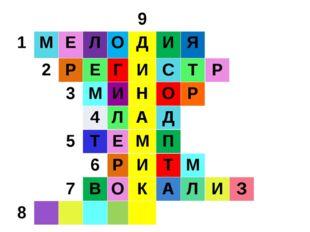 9 1МЕЛОДИЯ 2РЕГИСТР 3МИНОР 4ЛАД 5ТЕМП