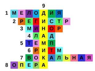 9 1МЕЛОДИЯ 2РЕГИСТР 3МИНОР 4ЛАД 5ТЕМ
