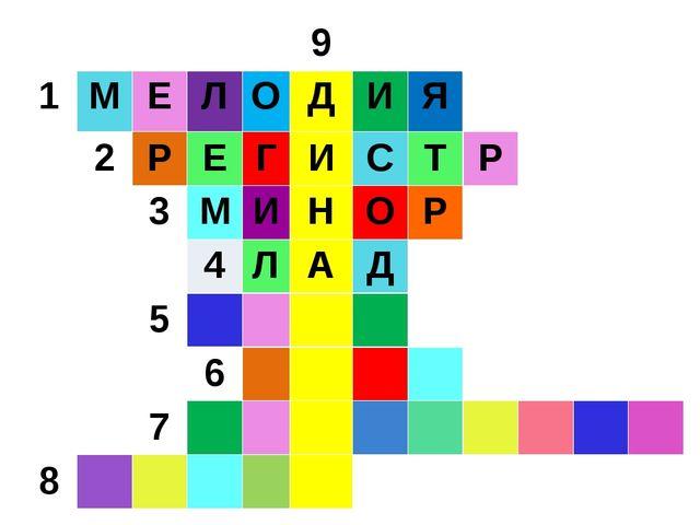 9 1МЕЛОДИЯ 2РЕГИСТР 3МИНОР 4ЛАД 5...