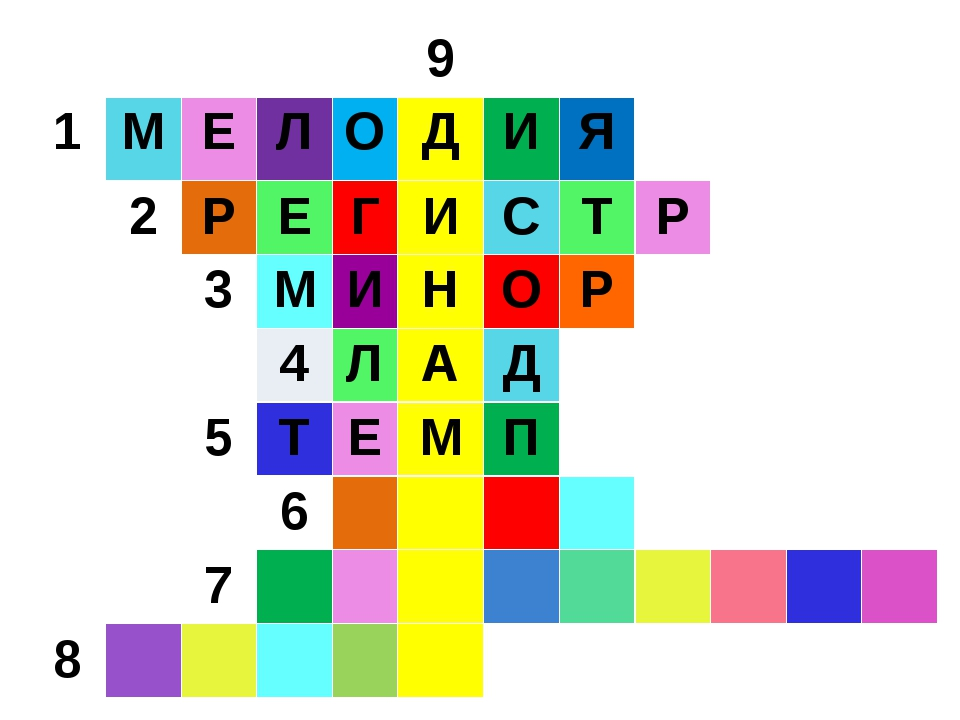 9 1МЕЛОДИЯ 2РЕГИСТР 3МИНОР 4ЛАД 5ТЕМ...