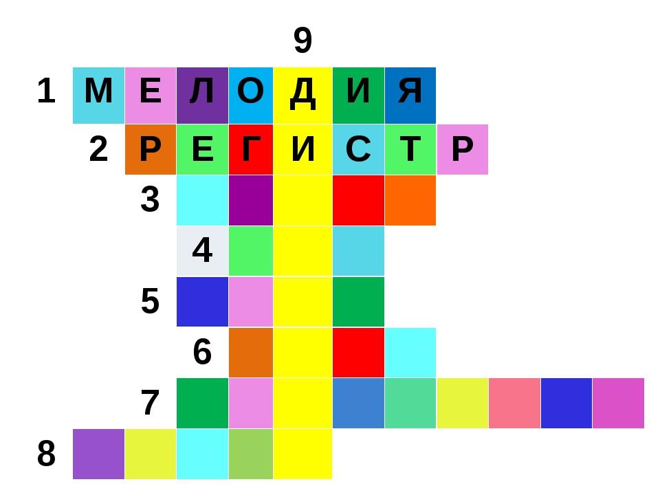 9 1МЕЛОДИЯ 2РЕГИСТР 3 4 5 6...