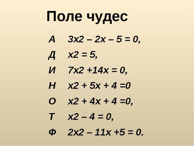 А3x2 – 2x – 5 = 0, Дx2 = 5, И7x2 +14x = 0, Нx2 + 5x + 4 =0 Оx2 + 4x...