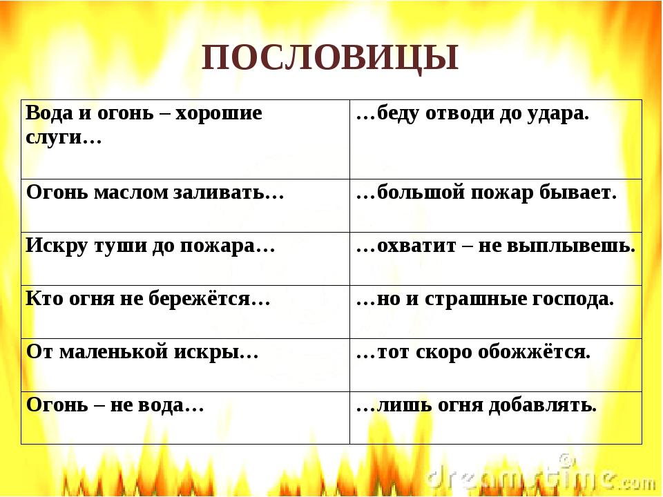 ПОСЛОВИЦЫ Вода и огонь – хорошие слуги… …беду отводи до удара. Огонь маслом...