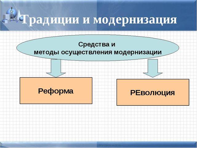 Традиции и модернизация Средства и методы осуществления модернизации Реформа...