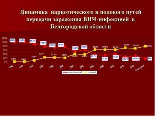 Динамика наркотического и полового путей передачи заражения ВИЧ-инфекцией в Б