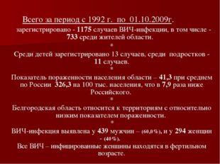 Всего за период с 1992 г. по 01.10.2009г. зарегистрировано - 1175 случаев ВИ