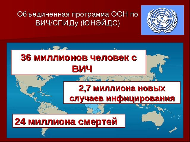Объединенная программа ООН по ВИЧ/СПИДу (ЮНЭЙДС) 36 миллионов человек с ВИЧ 2...