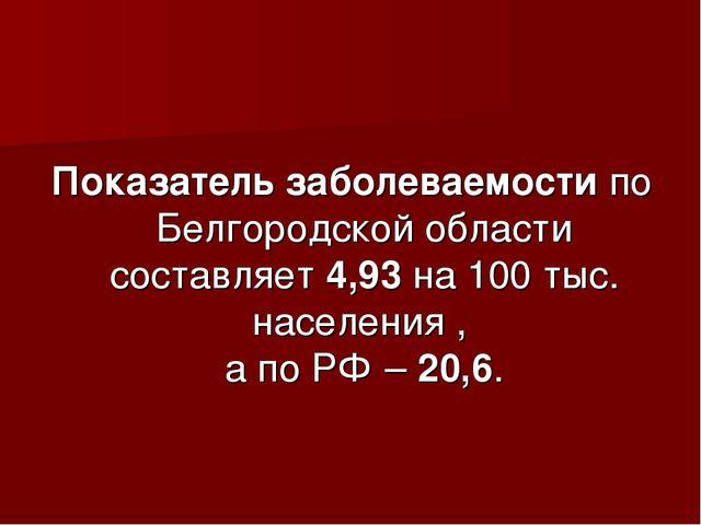 Показатель заболеваемости по Белгородской области составляет 4,93 на 100 тыс....