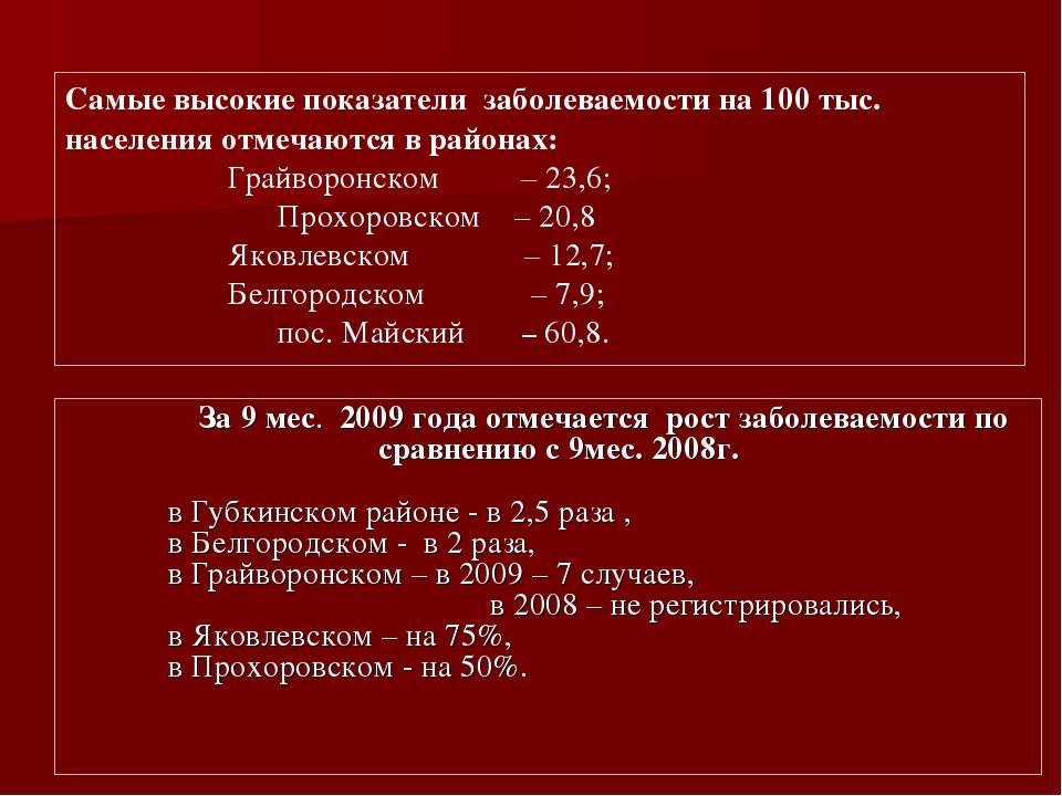 За 9 мес. 2009 года отмечается рост заболеваемости по сравнению с 9мес. 2008...