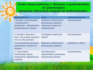 План-схема работы с детьми и родителями по реализации проекта «Веселый огоро