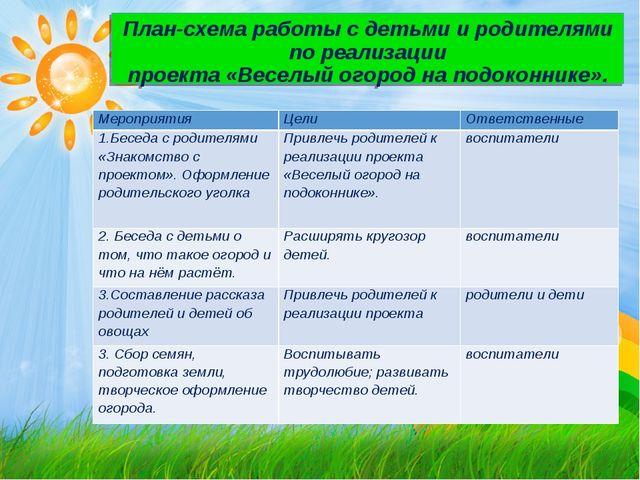 План-схема работы с детьми и родителями по реализации проекта «Веселый огоро...