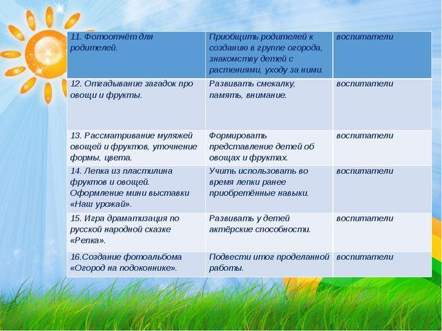 11. Фотоотчёт для родителей. Приобщить родителей к созданию в группе огород...