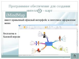 Программное обеспечение для создания интеллект - карт Google —www.coggle.it