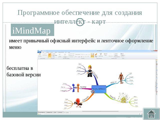 Программное обеспечение для создания интеллект - карт Google —www.coggle.it...