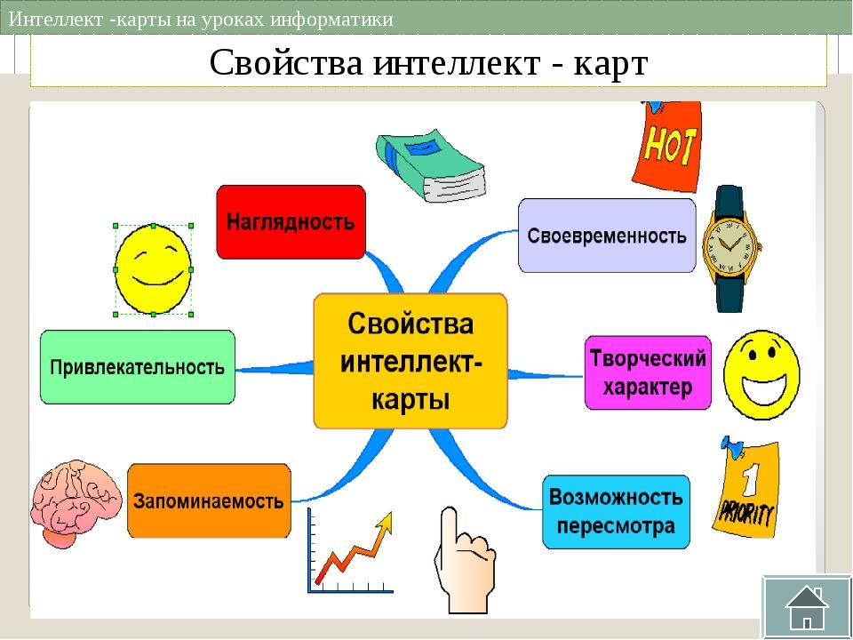 Типичные ошибки Многословность Нет центрального образа Нет иерархии мыслей Не...