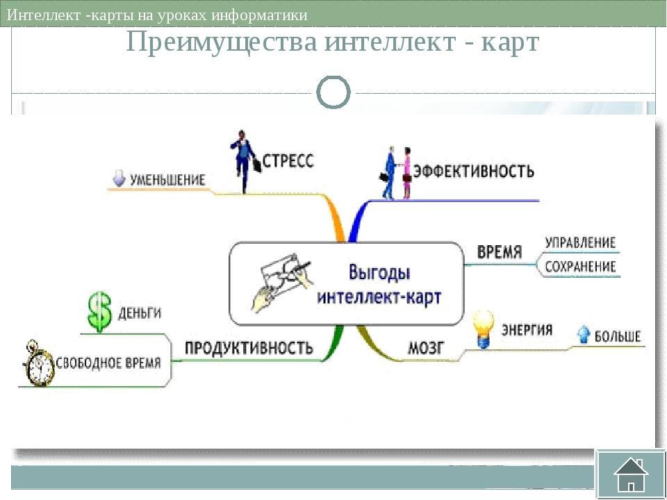 Этапы создания интеллект - карт I. Создание макета на бумаге Подготовить инст...
