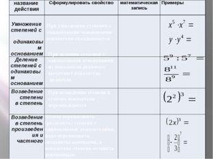 При умножении степеней с одинаковыми основаниями показатели складываются При