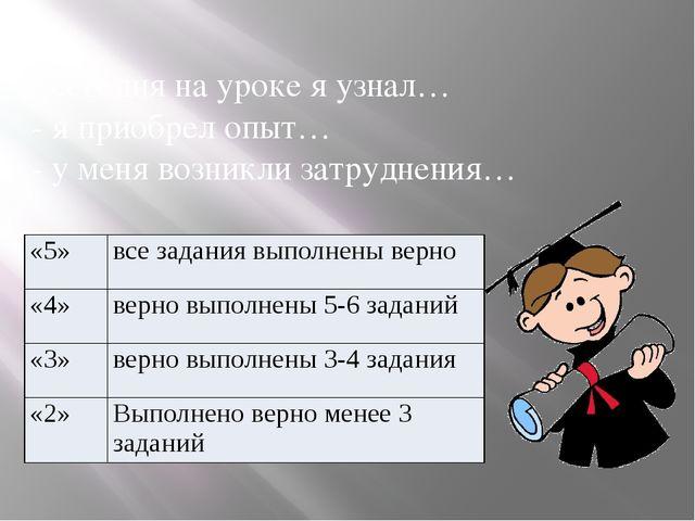 - сегодня на уроке я узнал… - я приобрел опыт… - у меня возникли затруднения…...