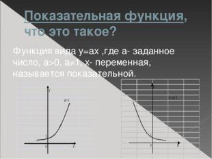 Показательная функция, что это такое? Функция вида у=ах ,где а- заданное числ