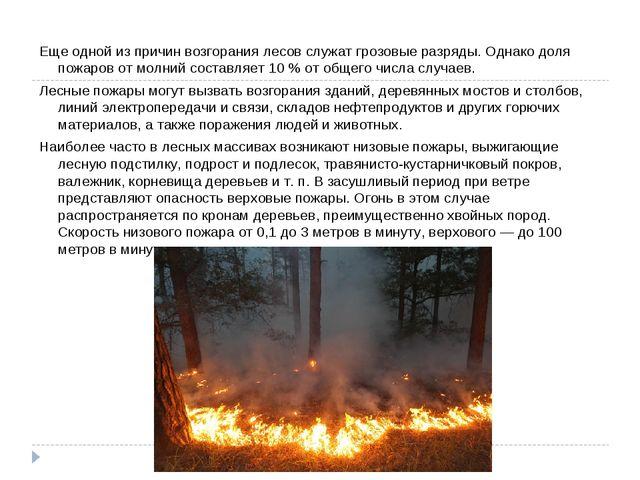 Еще одной из причин возгорания лесов служат грозовые разряды. Однако доля пож...