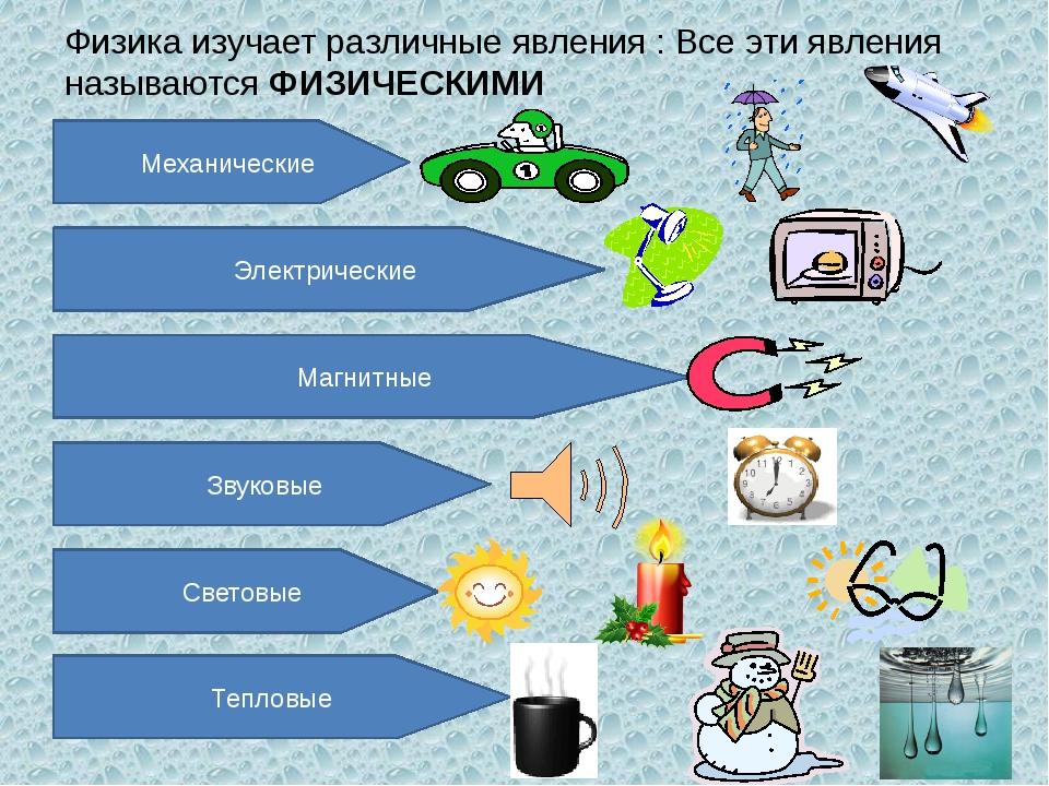 Физика изучает различные явления : Все эти явления называются ФИЗИЧЕСКИМИ Мех...