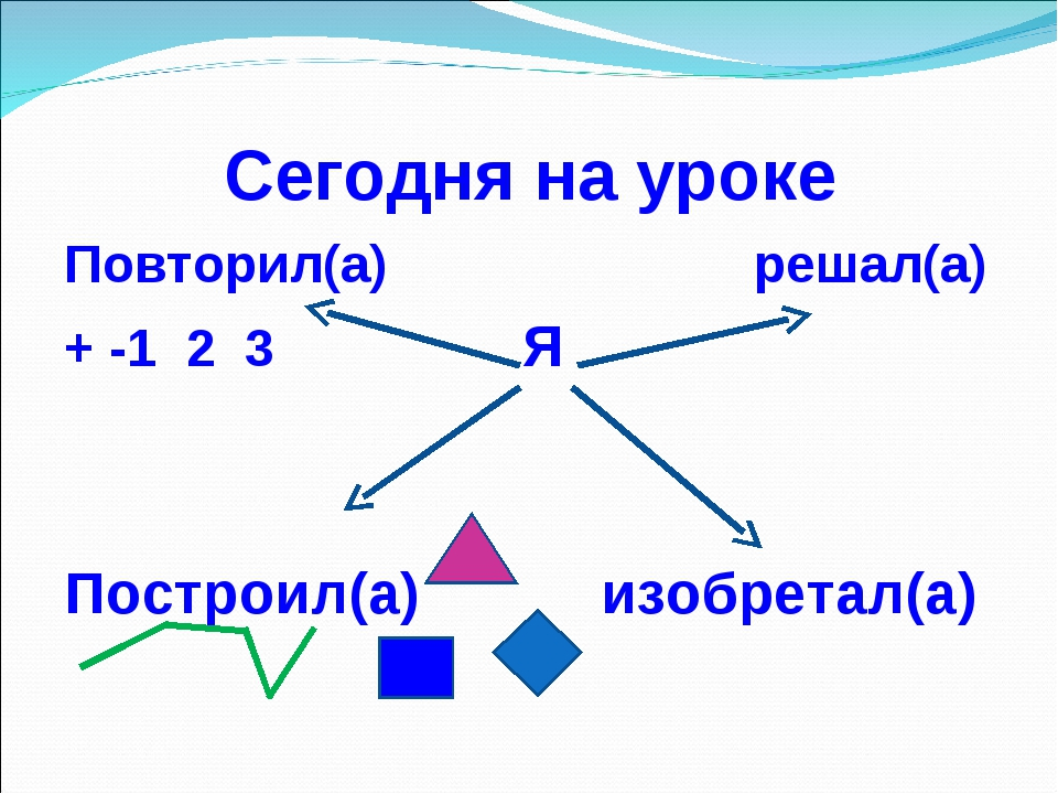 Сегодня на уроке Повторил(а) решал(а) + -1 2 3 Я Построил(а) изобретал(а)