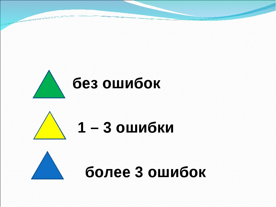 без ошибок 1 – 3 ошибки более 3 ошибок