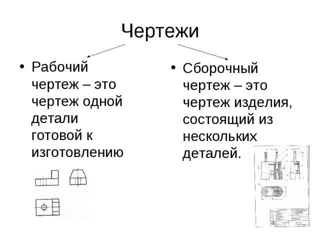 Чертежи Рабочий чертеж – это чертеж одной детали готовой к изготовлению Сборо...