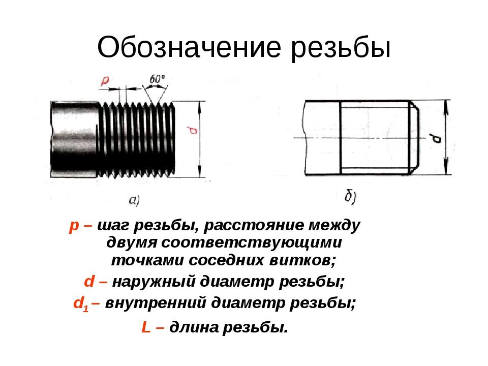 Обозначение резьбы p – шаг резьбы, расстояние между двумя соответствующими то...