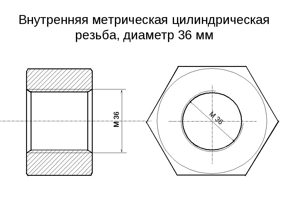 Внутренняя метрическая цилиндрическая резьба, диаметр 36 мм