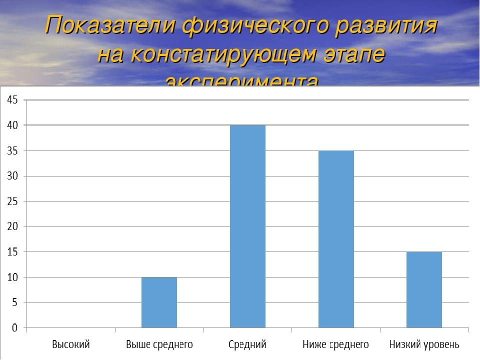 Показатели физического развития на констатирующем этапе эксперимента