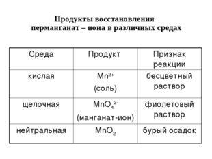 Продукты восстановления перманганат – иона в различных средах * СредаПродукт