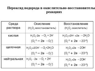 Пероксид водорода в окислительно-восстановительных реакциях * Среда раствора