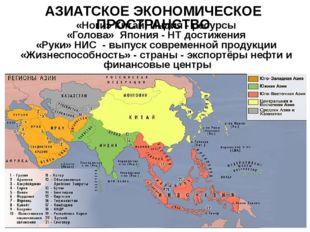 АЗИАТСКОЕ ЭКОНОМИЧЕСКОЕ ПРОСТРАНСТВО «Ноги» Китай, Индия - ресурсы «Голова» Я