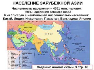 НАСЕЛЕНИЕ ЗАРУБЕЖНОЙ АЗИИ Численность населения – 4351 млн. человек 60% насел