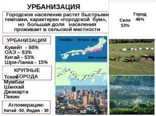 УРБАНИЗАЦИЯ Городское население растет быстрыми темпами, характерен «городско